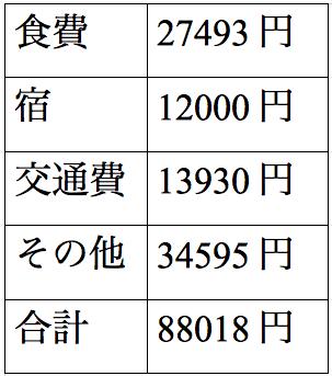 スクリーンショット 2014-05-03 20.10.05